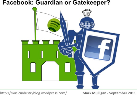 Facebook, Guardian or Gatekeeper?