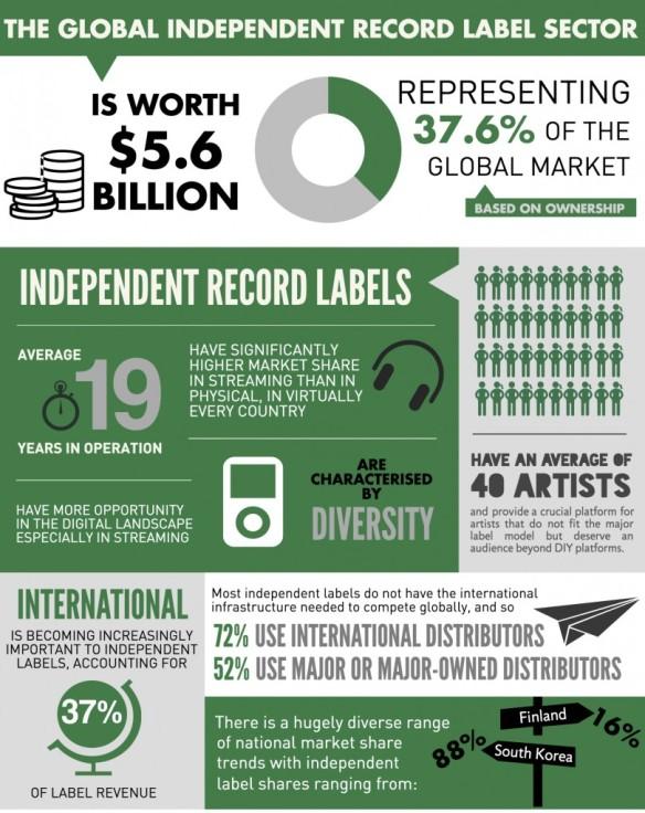 wintel_infographic-812x1024