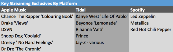 TIDAL | Music Industry Blog