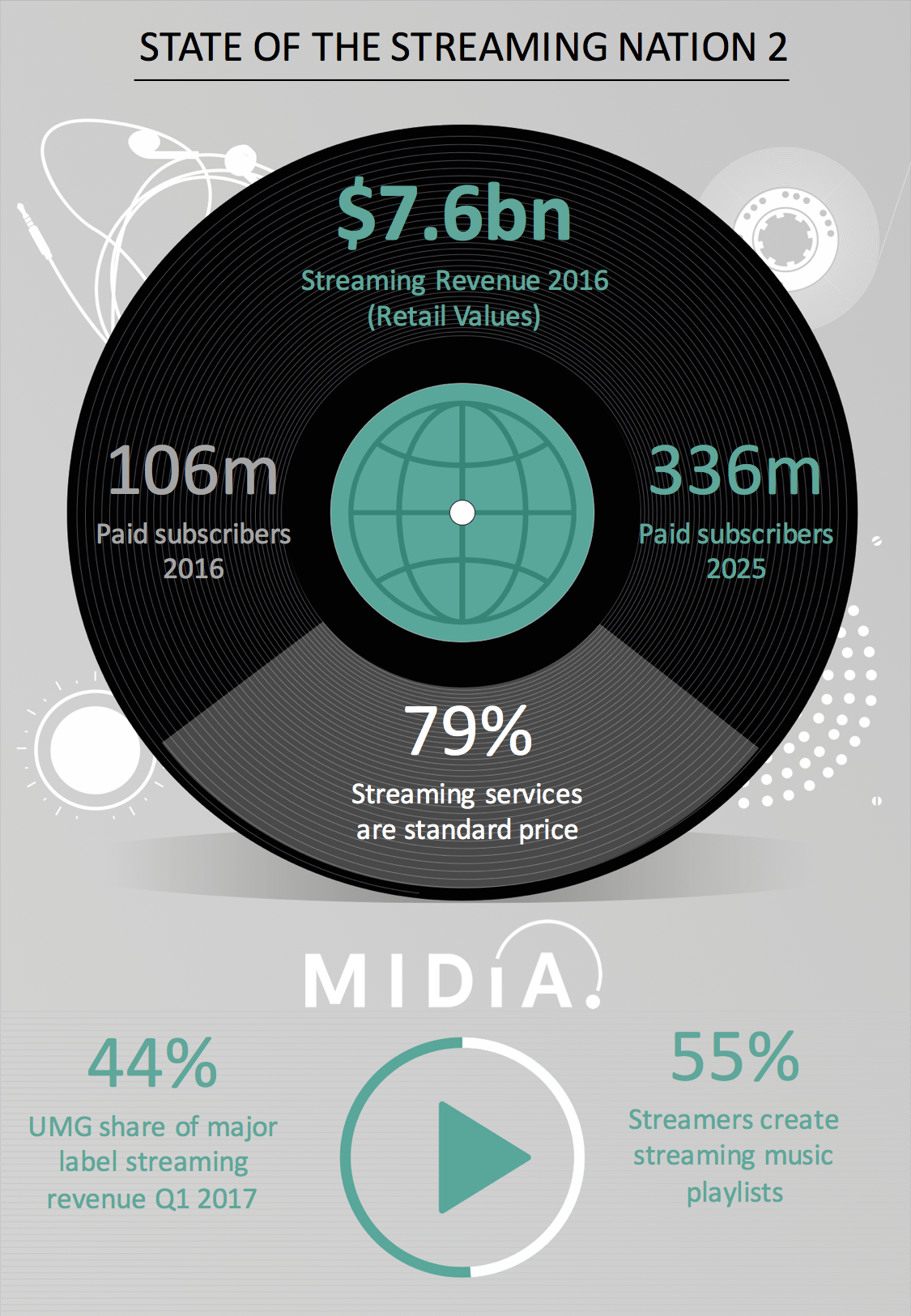 MRM1707-infographic-promo.png