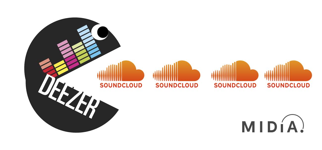 deezer soundcloud