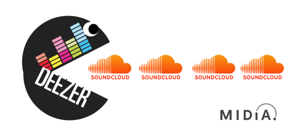 Soundcloud | Music Industry Blog