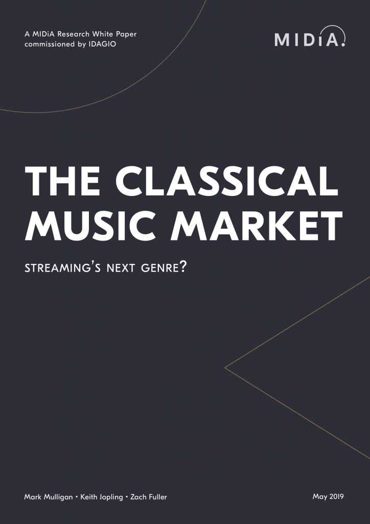 The Classical Music Market Streaming S Next Genre Music