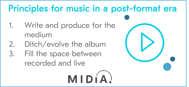 The Future of Music: A Vision of Post-Format